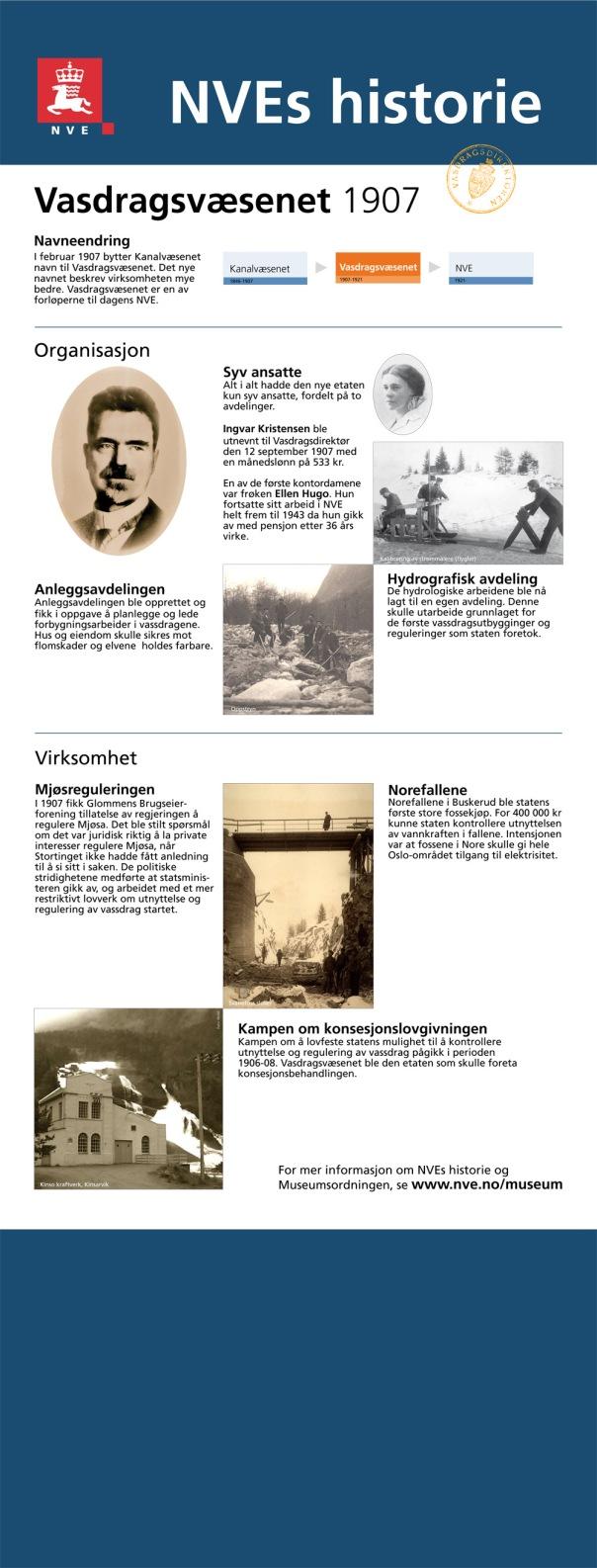 Vasdragsvæsenet anno 1907