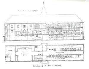 Paulinelund 2 - plan og lengdesnitt - TEV-Statkraft
